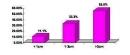 Đánh giá kết quả điều trị 9 bệnh nhân u tế bào mầm vùng tuyến tùng bằng xạ trị gia tốc kết hợp xạ phẫu dao gamma quay và hóa chất